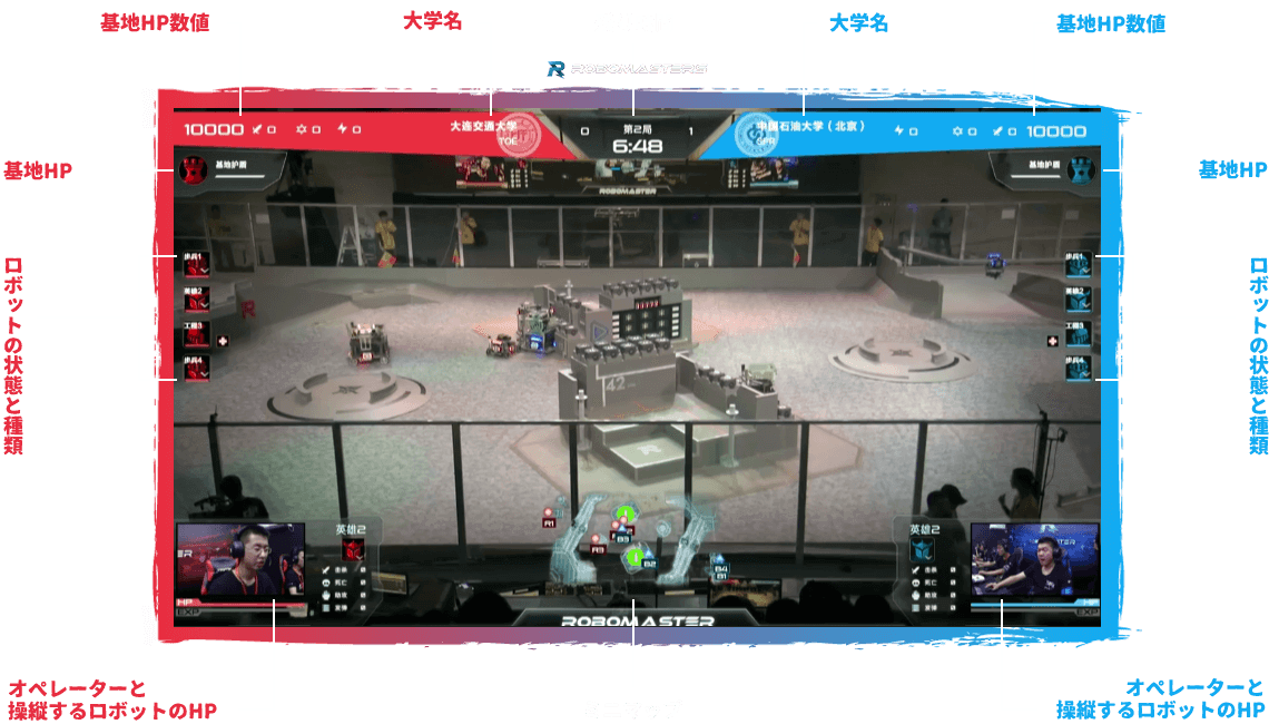 ROBOMASTAR-LIVE映像画面解説